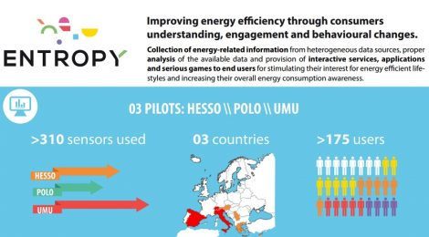 Progetto Europeo Entropy: il meeting a Sierre